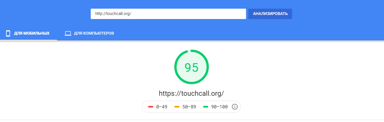 Скорость загрузки сайта согласно Google Page Speed Insight